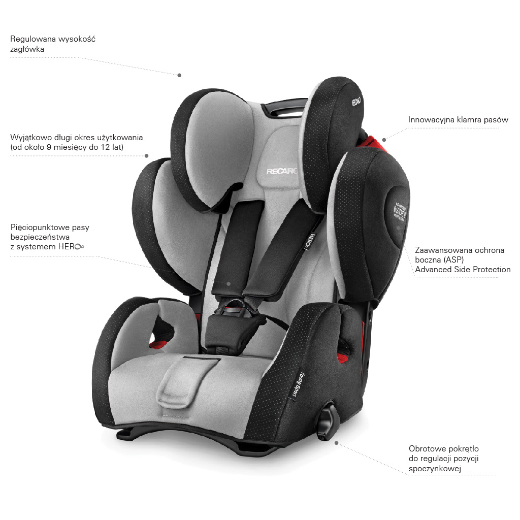 Recaro Young Sport Hero 2016
